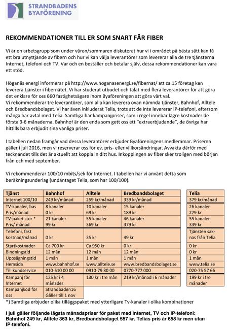 JLFiberrekommendationer Berto4